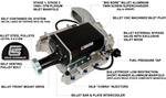 "Shelby GT Kenne Bell ""2.6L"" Super Charger: Black Finish (2005-2010)"